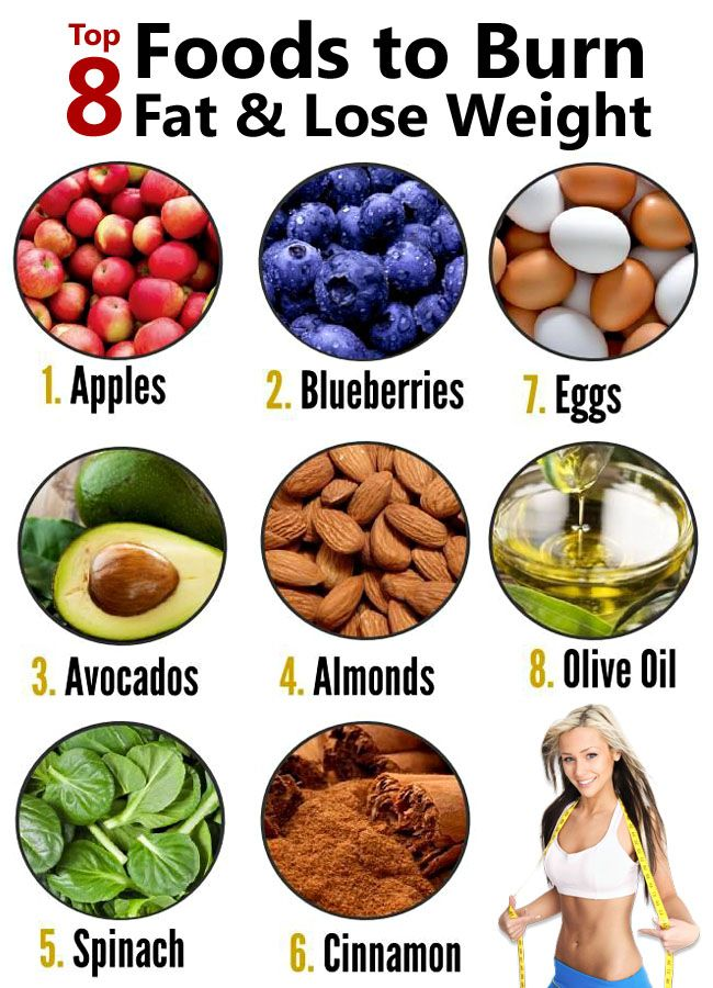 What are the best foods to eat on a diet