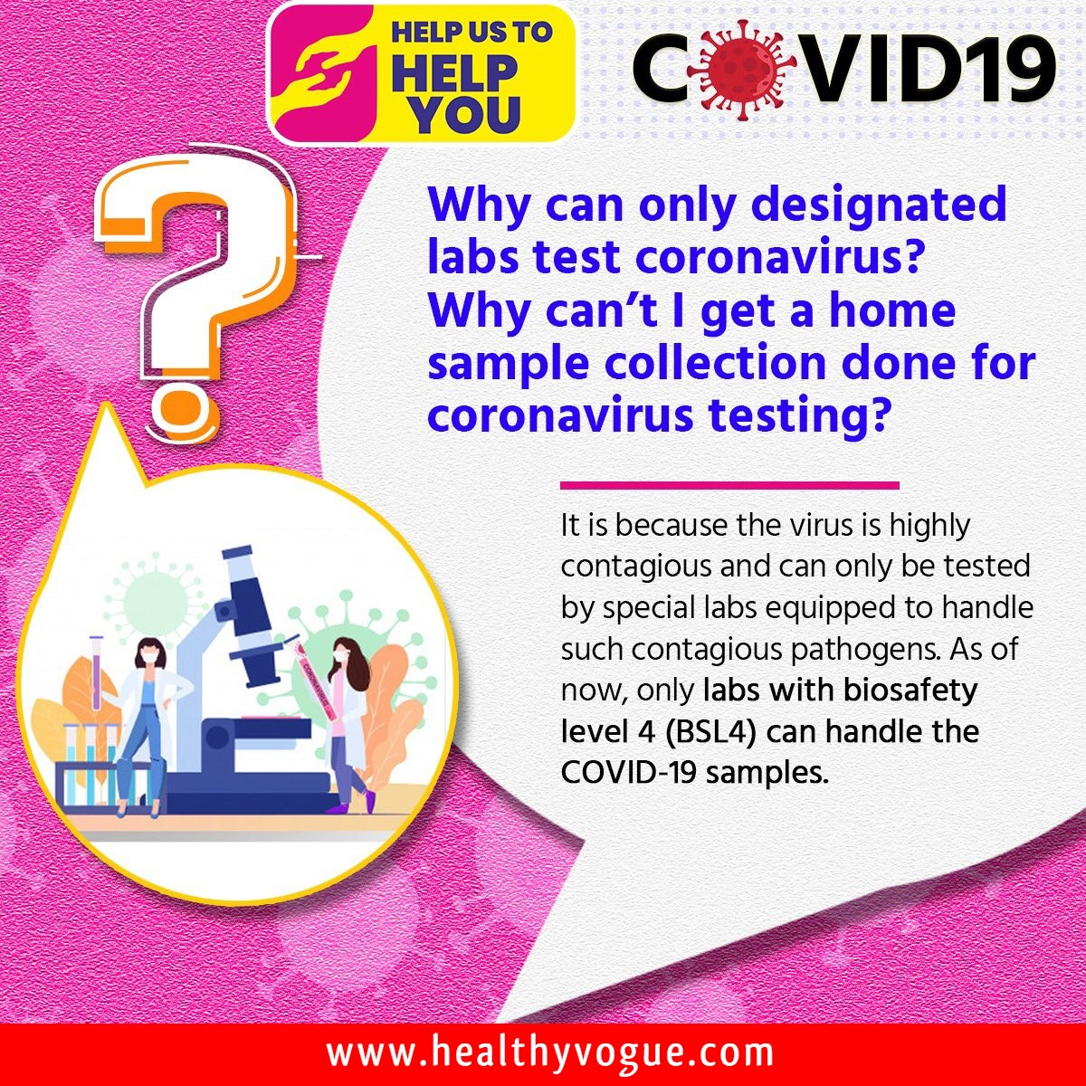 Why can only designated labs test coronavirus? Why can't I get a home sample collection done for coronavirus testing?