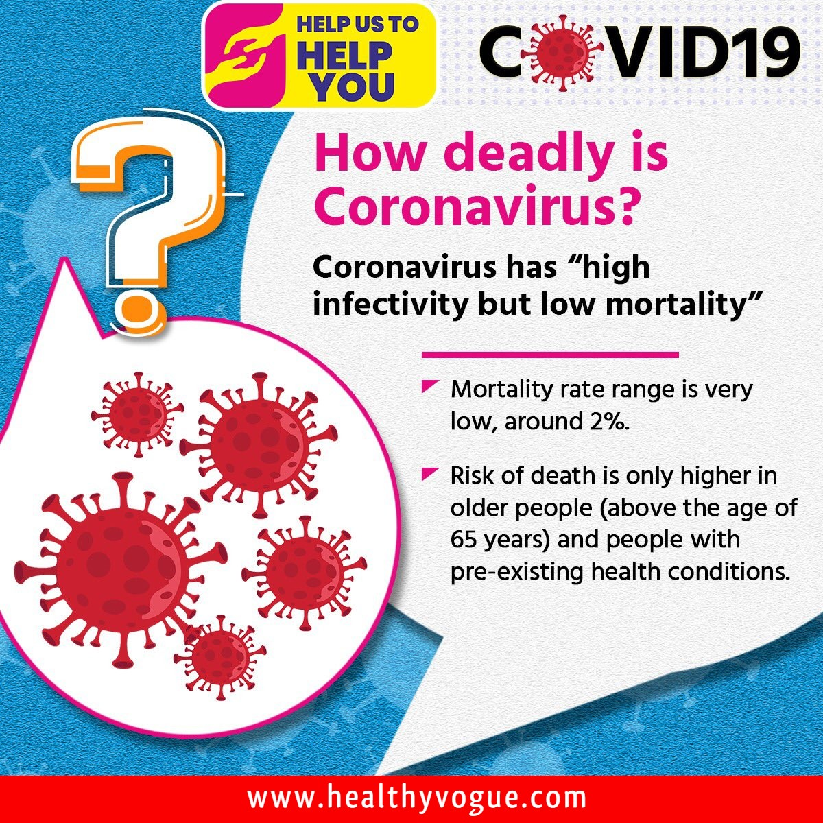 Coronavirus Myths to Ignore
